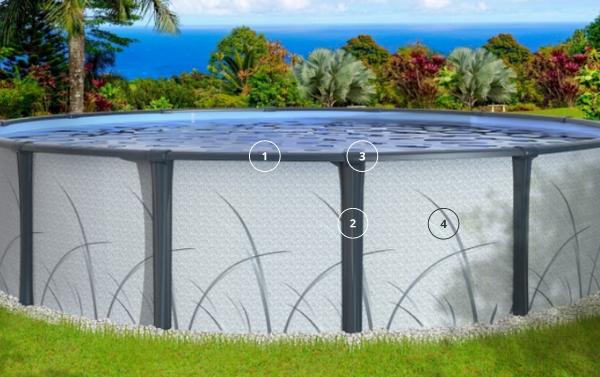 piscine hors-terre Atlantis