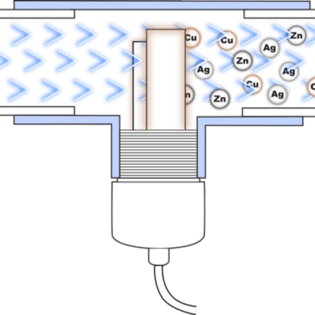 schema-fonctionnement-ions